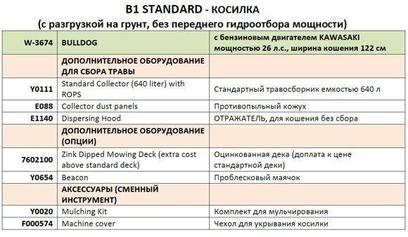B1 STANDARD