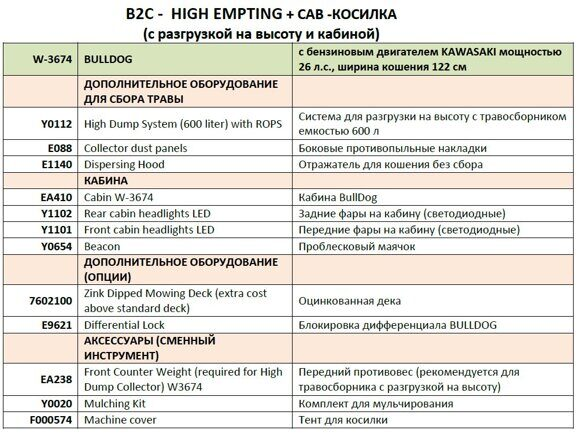 B2 HIGHE EMPTING AND CABIN